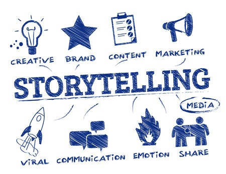 The Art Of Storytelling In Business