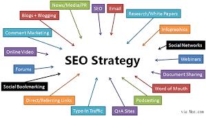 Seo and Brand strategies