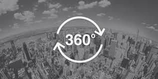 360-Degree Video Content: The Future of Digital Marketing