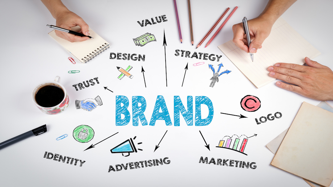 Visual Branding and its convincing powers.