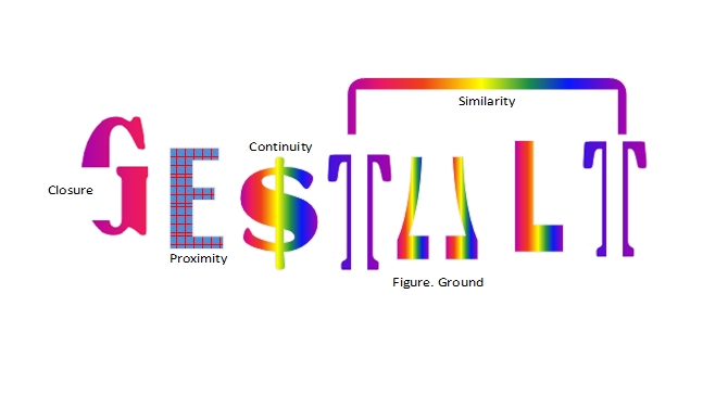 Gestalt's Principles In Marketing And Advertising