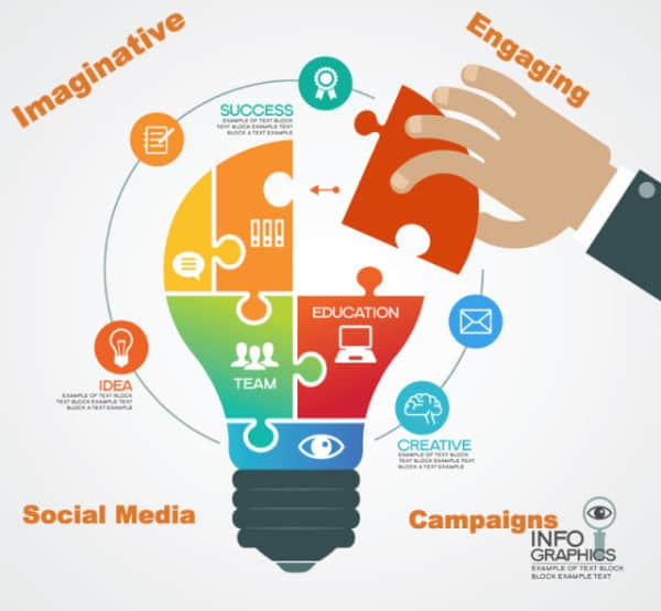 Use of social media takeovers to boost up your brand