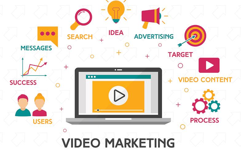 The magic of video marketing