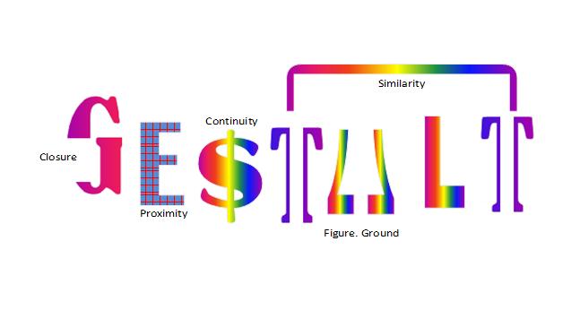 Gestalt's Principles In Marketing And Advertising